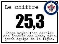 Chiffre-WPG