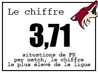 Chiffre_AZ