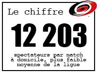 Chiffre_CAR