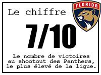 Chiffre_FLA
