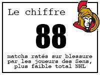 Chiffre_OTT