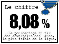 Chiffre_STL